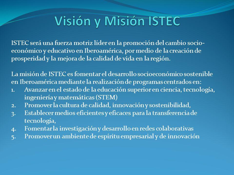 Visión y Misión ISTEC
