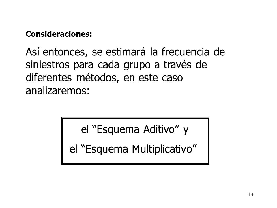 el Esquema Multiplicativo