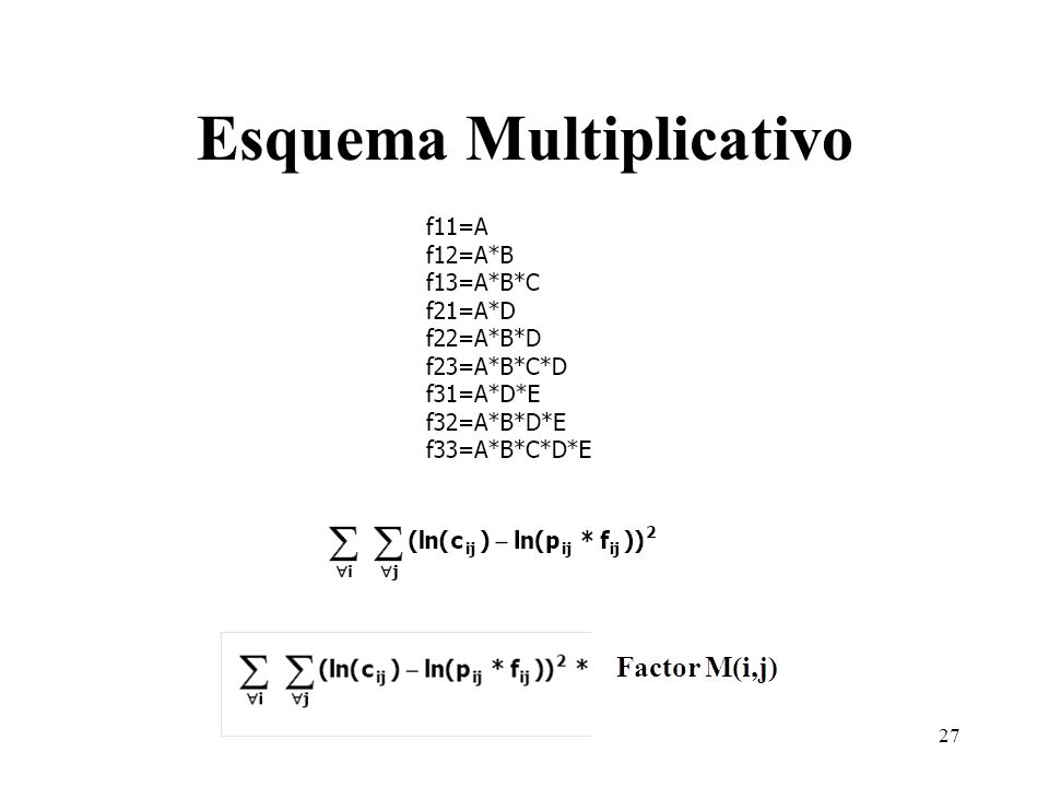 Esquema Multiplicativo