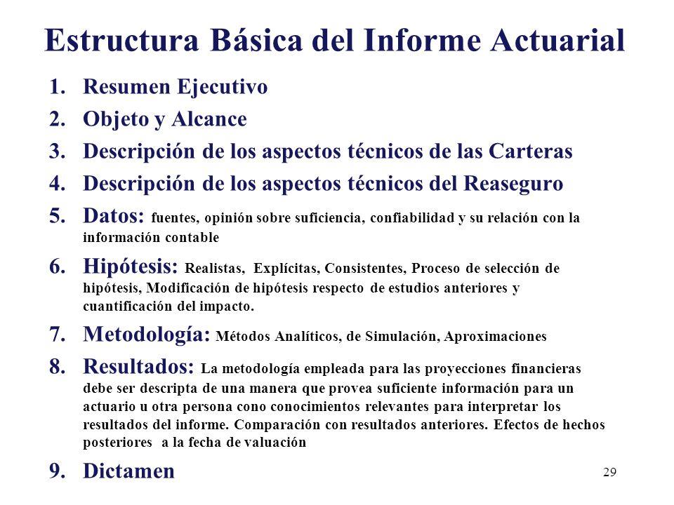 Estructura Básica del Informe Actuarial