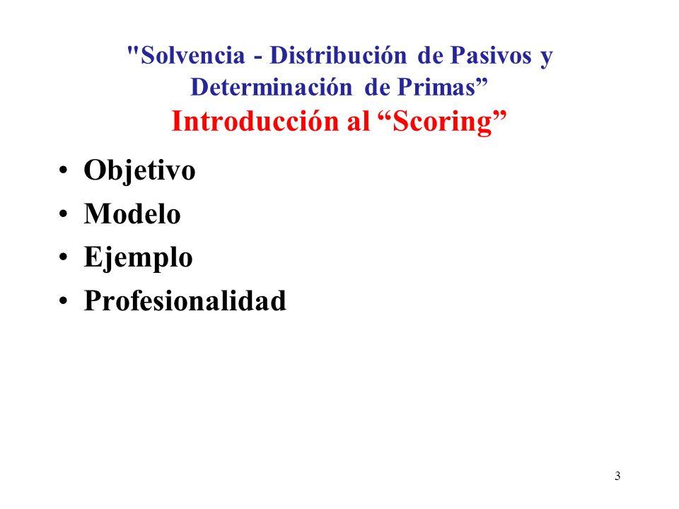 Objetivo Modelo Ejemplo Profesionalidad