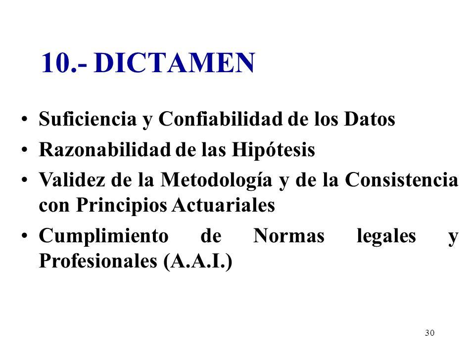 10.- DICTAMEN Suficiencia y Confiabilidad de los Datos