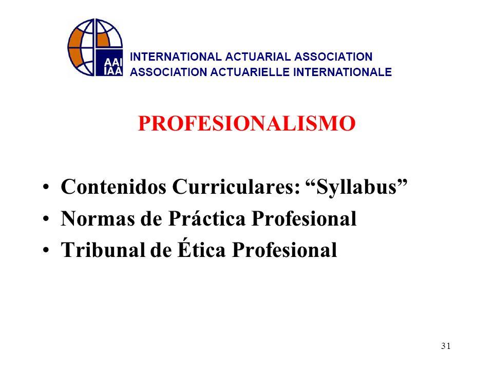 PROFESIONALISMO Contenidos Curriculares: Syllabus Normas de Práctica Profesional.