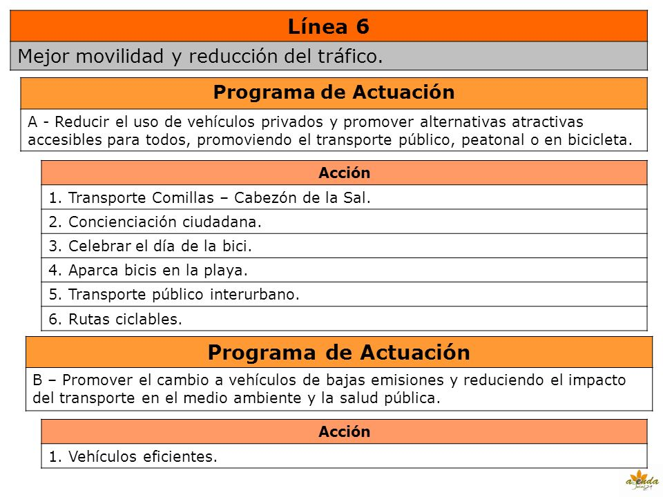 Línea 6 Programa de Actuación
