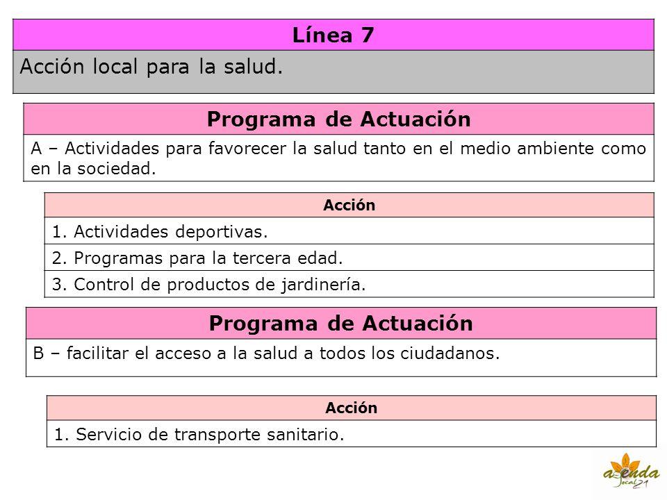 Línea 7 Programa de Actuación Programa de Actuación
