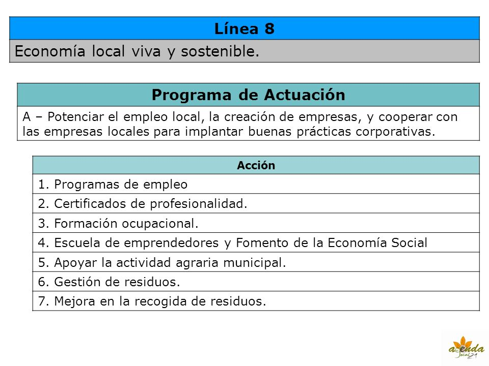 Línea 8 Programa de Actuación