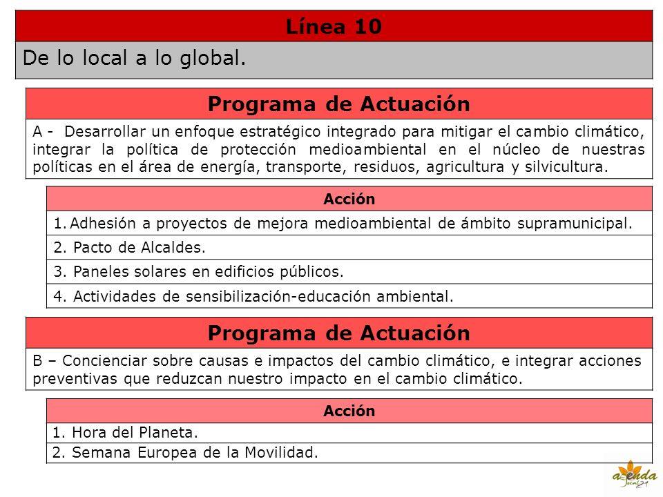 Línea 10 Programa de Actuación Programa de Actuación