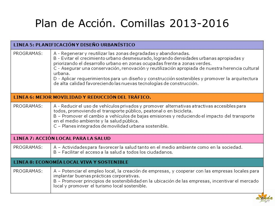 Plan de Acción. Comillas 2013-2016