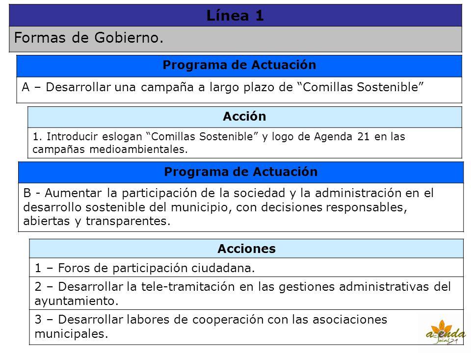 Línea 1 Formas de Gobierno. Programa de Actuación