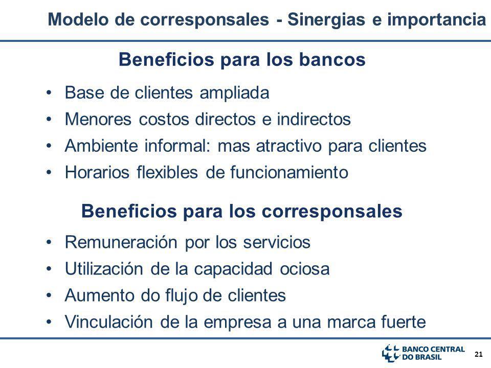 Beneficios para los bancos Beneficios para los corresponsales