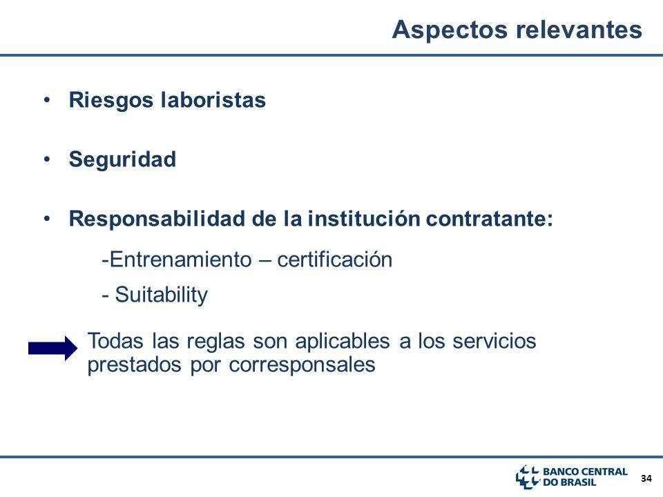 Aspectos relevantes -Entrenamiento – certificación Riesgos laboristas
