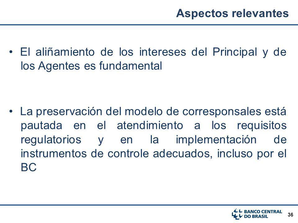 Aspectos relevantes El aliñamiento de los intereses del Principal y de los Agentes es fundamental.