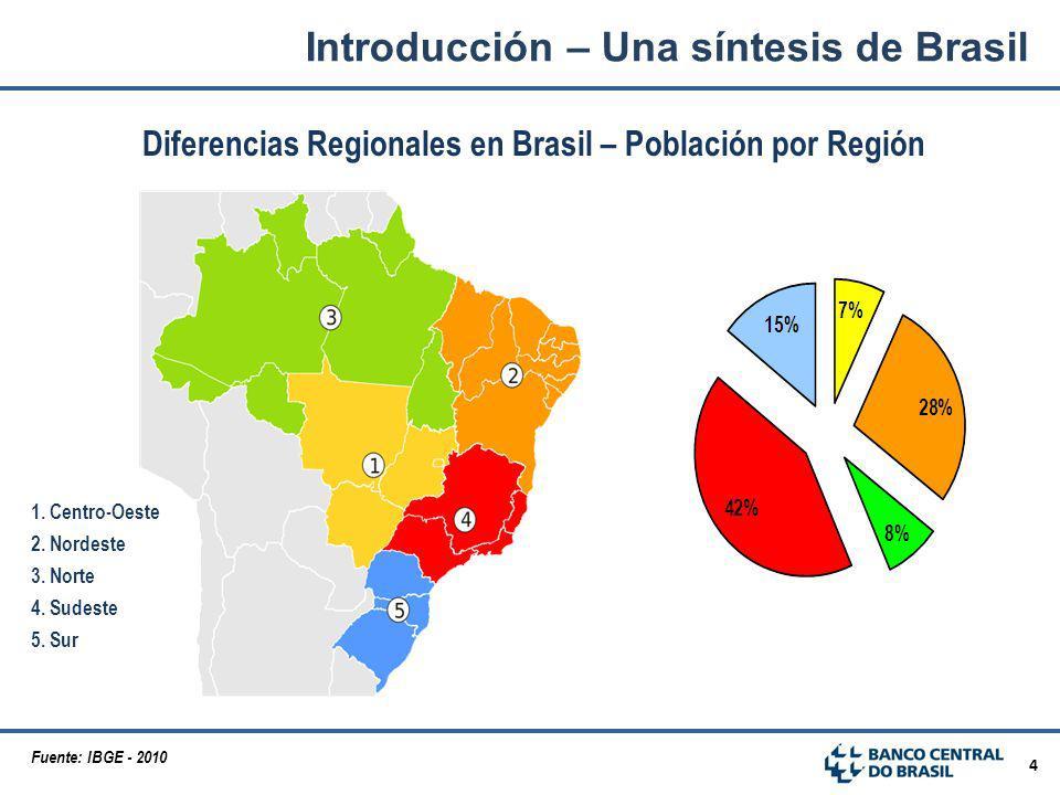 Diferencias Regionales en Brasil – Población por Región