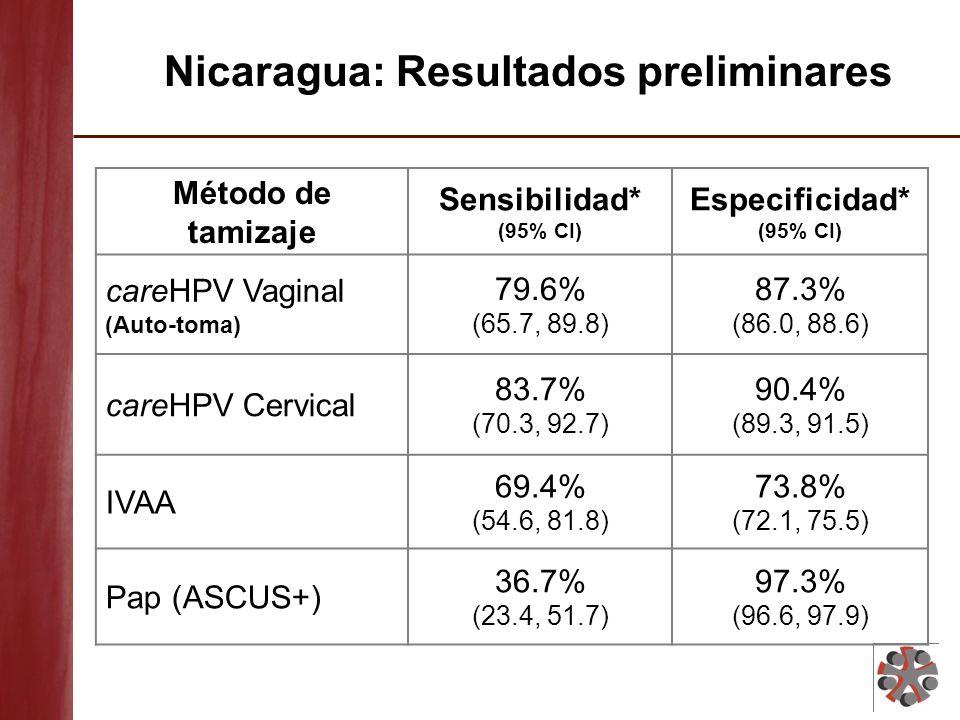Nicaragua: Resultados preliminares