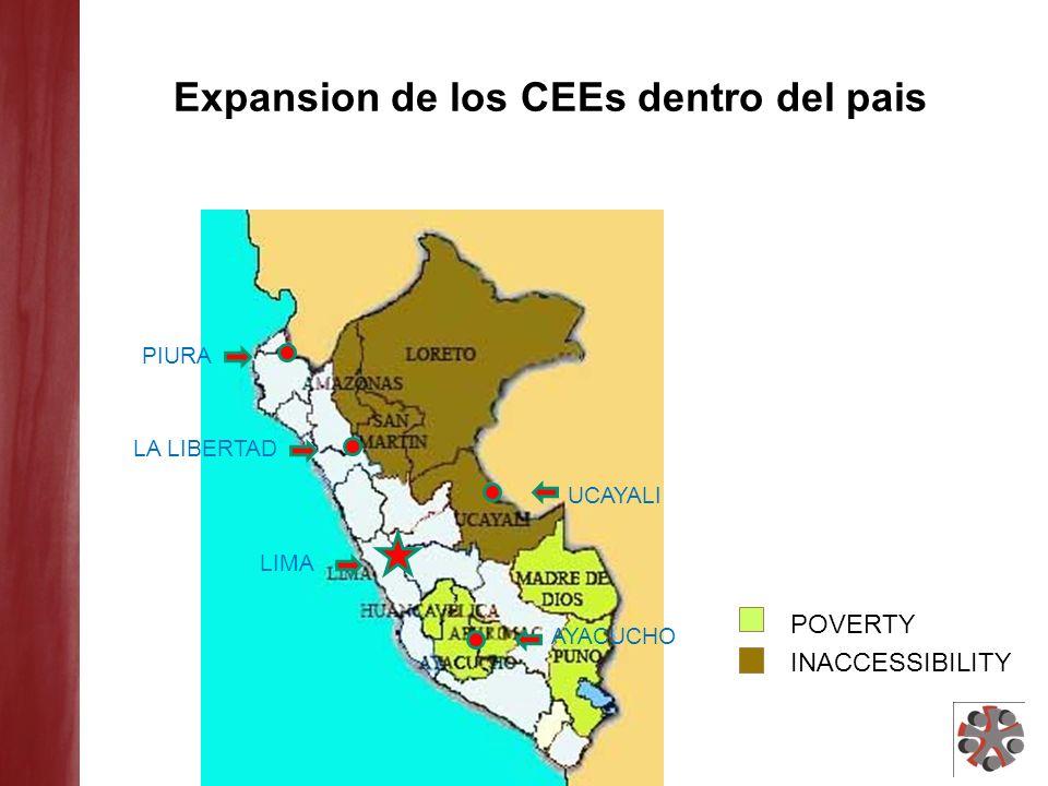 Expansion de los CEEs dentro del pais