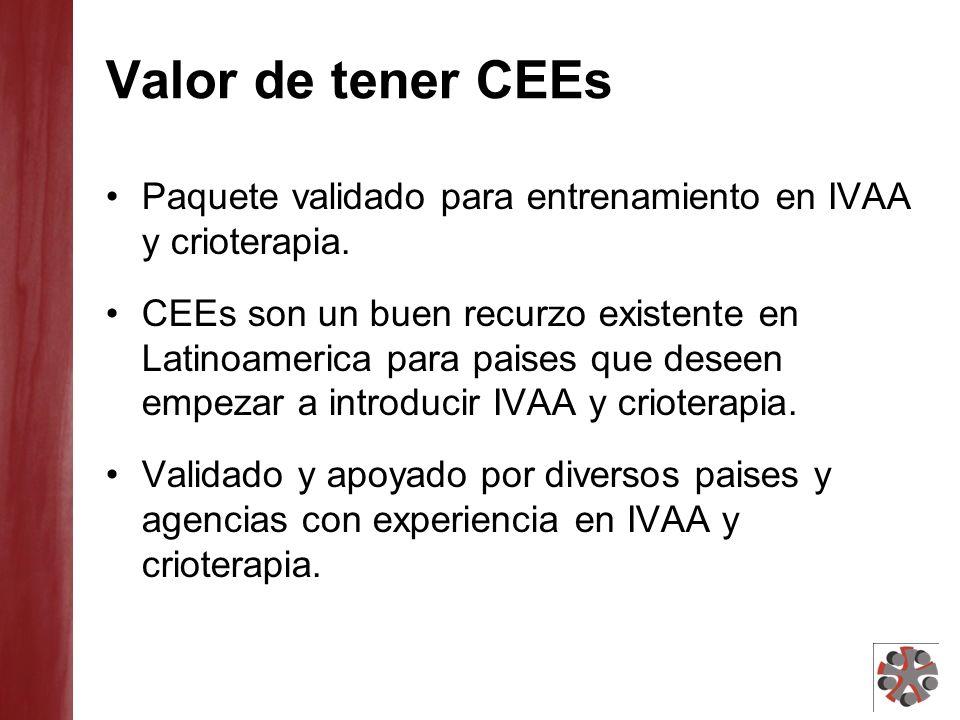 Valor de tener CEEs Paquete validado para entrenamiento en IVAA y crioterapia.
