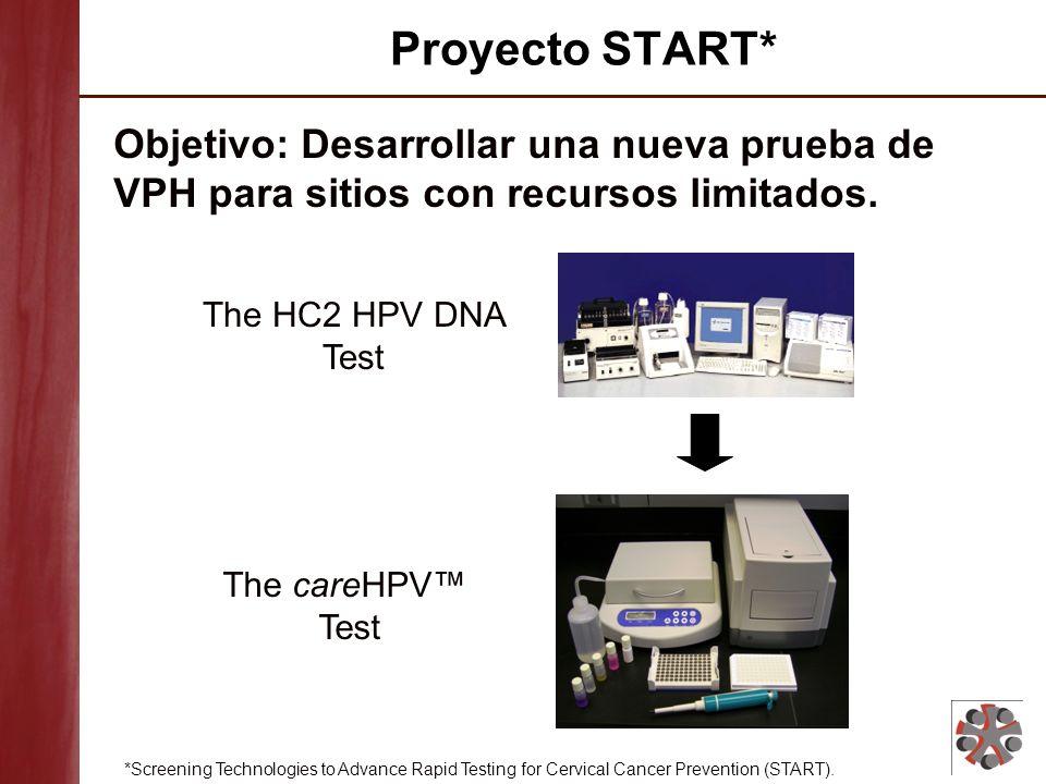 Proyecto START* Objetivo: Desarrollar una nueva prueba de VPH para sitios con recursos limitados. The HC2 HPV DNA Test.
