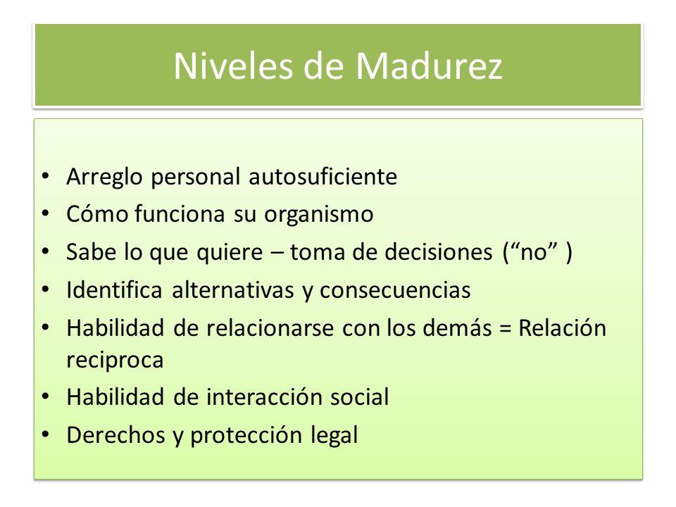 Niveles de Madurez Arreglo personal autosuficiente