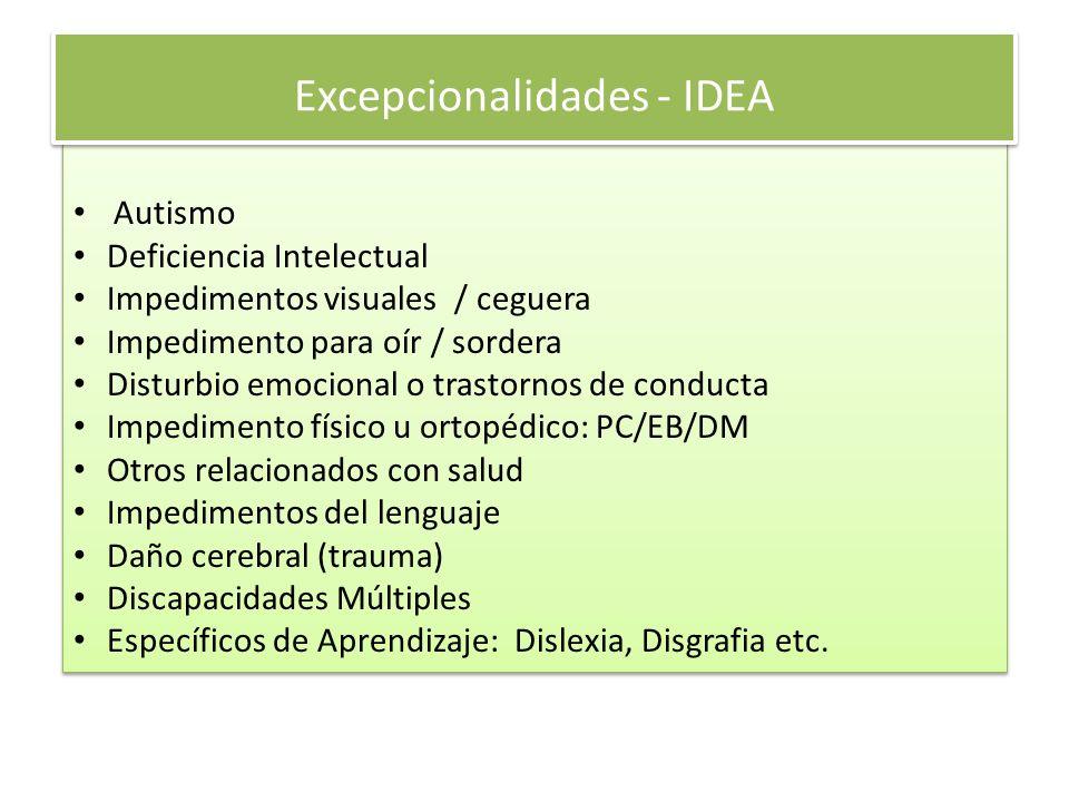 Excepcionalidades - IDEA