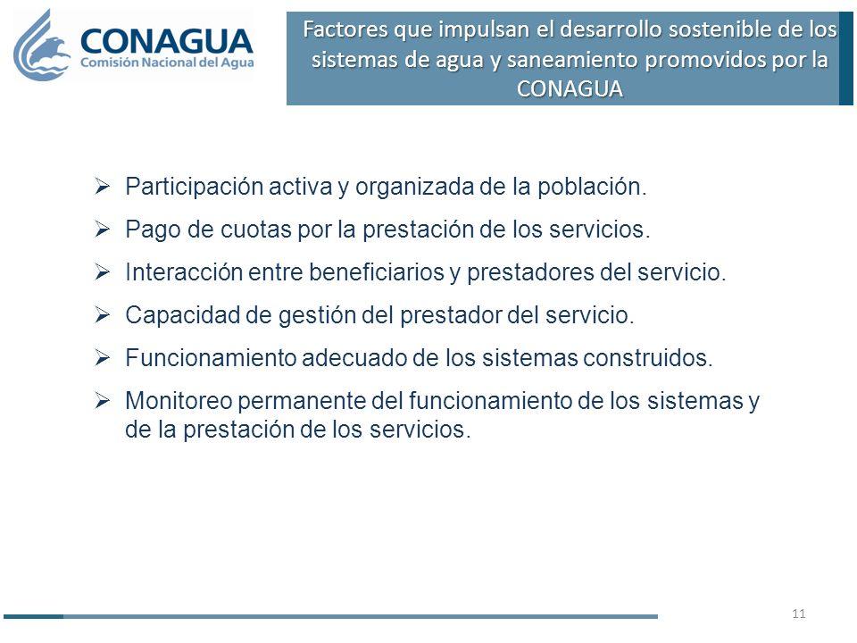 Factores que impulsan el desarrollo sostenible de los sistemas de agua y saneamiento promovidos por la CONAGUA