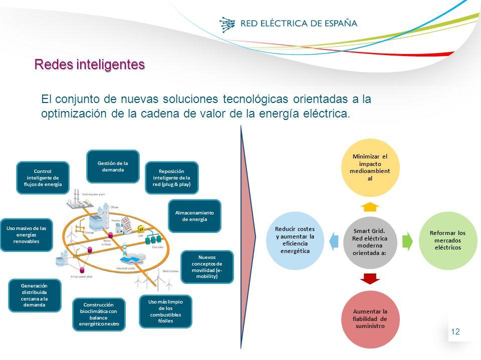 Redes inteligentes El conjunto de nuevas soluciones tecnológicas orientadas a la optimización de la cadena de valor de la energía eléctrica.