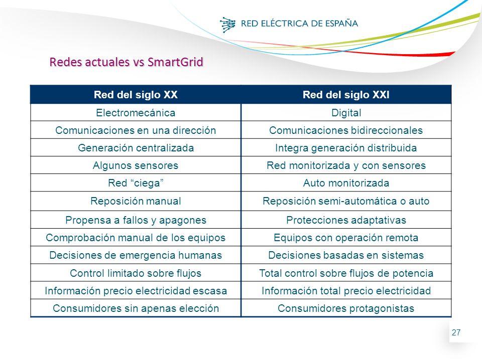 Redes actuales vs SmartGrid