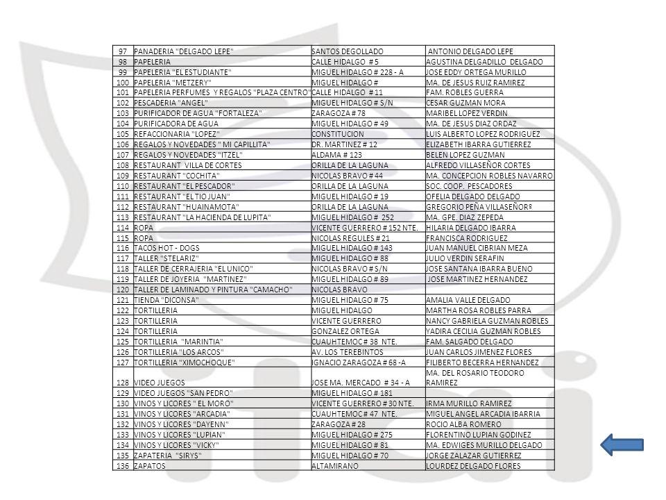 97 PANADERIA DELGADO LEPE SANTOS DEGOLLADO. ANTONIO DELGADO LEPE. 98. PAPELERIA. CALLE HIDALGO # 5.