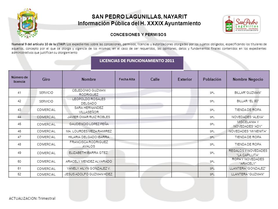 SAN PEDRO LAGUNILLAS, NAYARIT