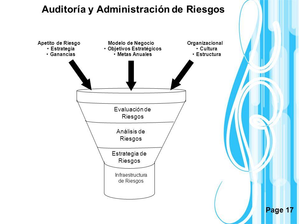 Auditoría y Administración de Riesgos