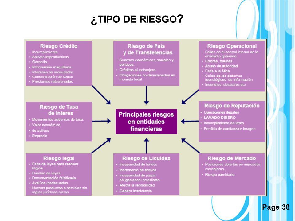 ¿TIPO DE RIESGO
