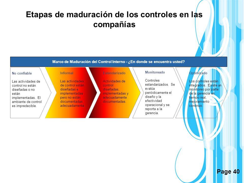 Etapas de maduración de los controles en las compañías