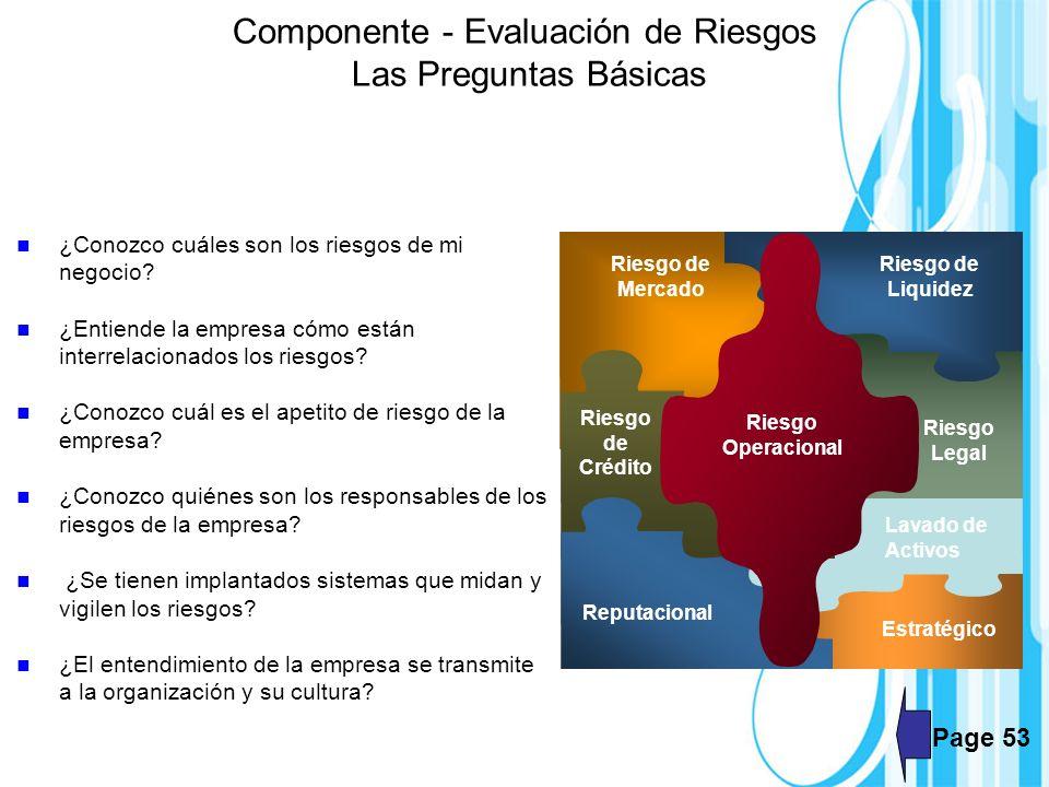 Componente - Evaluación de Riesgos Las Preguntas Básicas