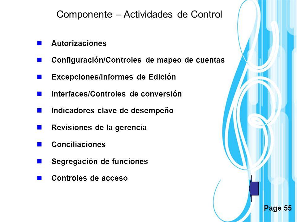 Componente – Actividades de Control