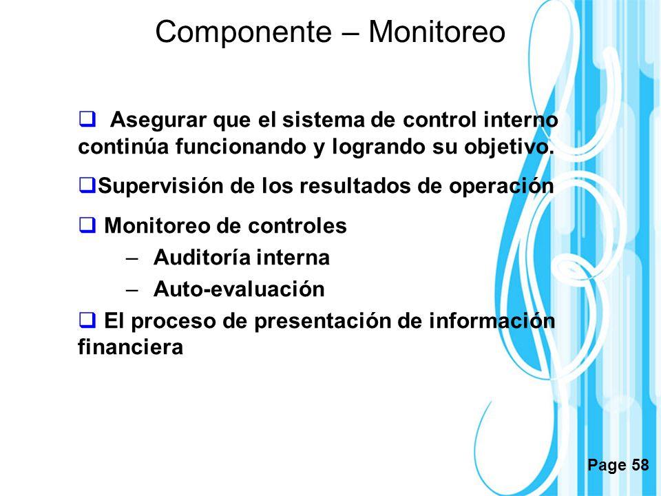 Componente – Monitoreo