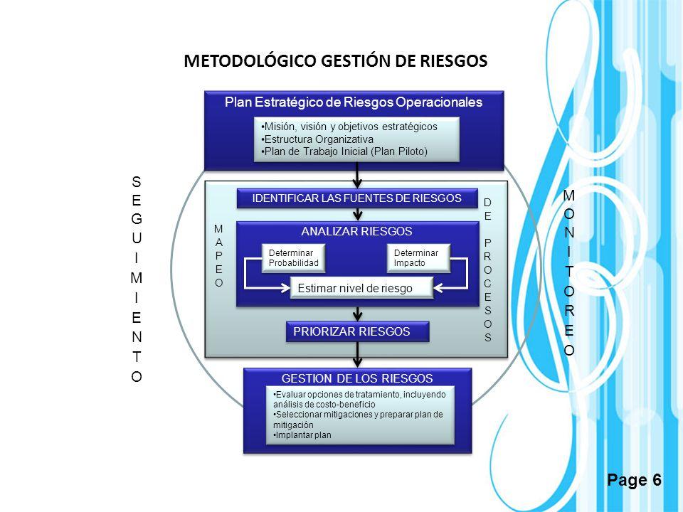 METODOLÓGICO GESTIÓN DE RIESGOS