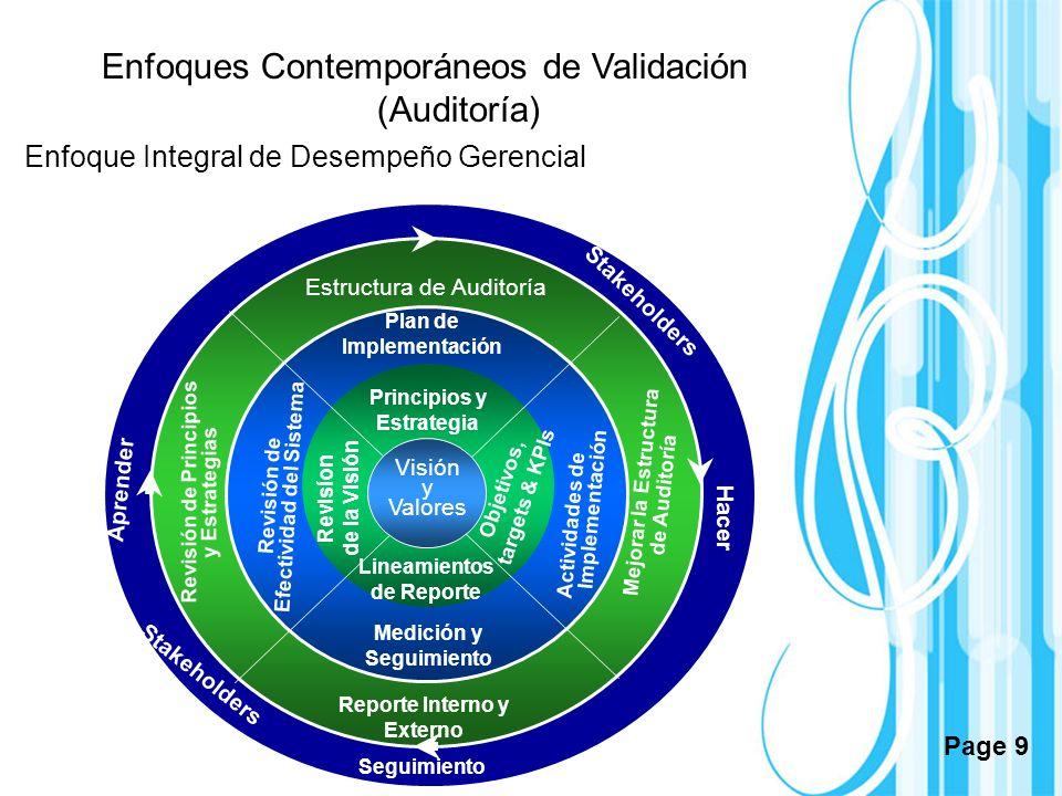 Enfoques Contemporáneos de Validación (Auditoría)
