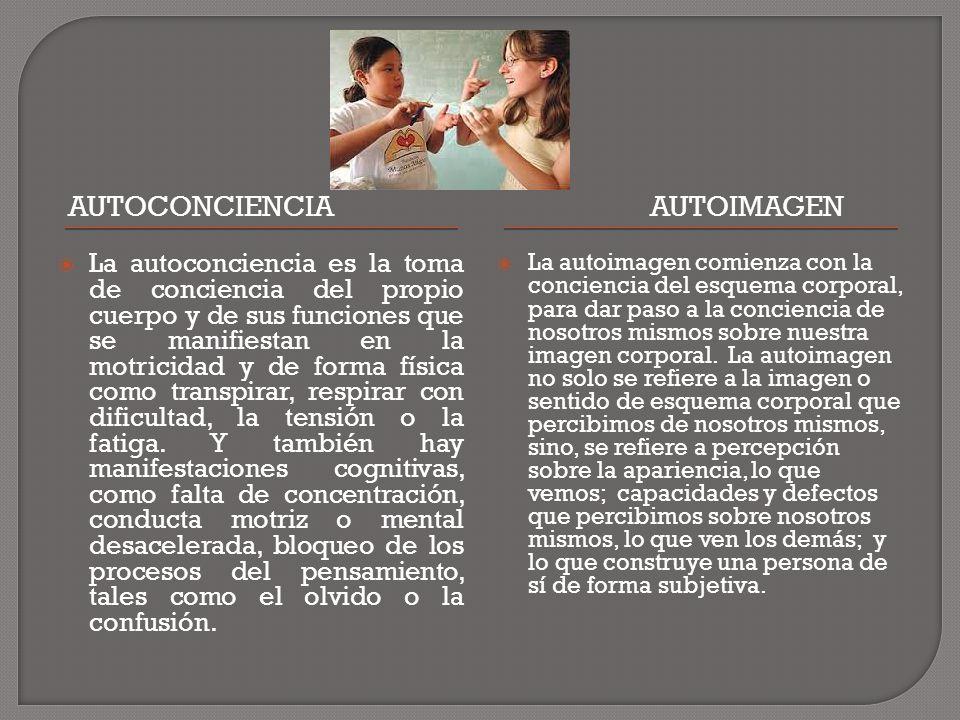 Autoconciencia Autoimagen