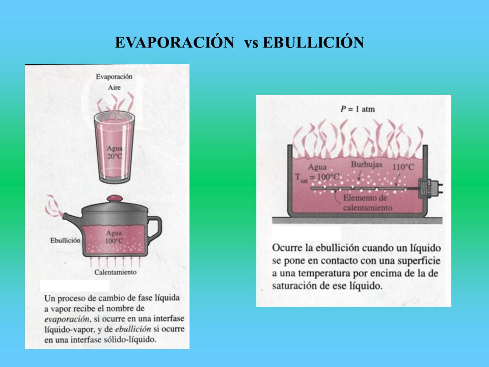 Ebullici n y condensaci n ppt descargar for Fabrica de estanques de agua