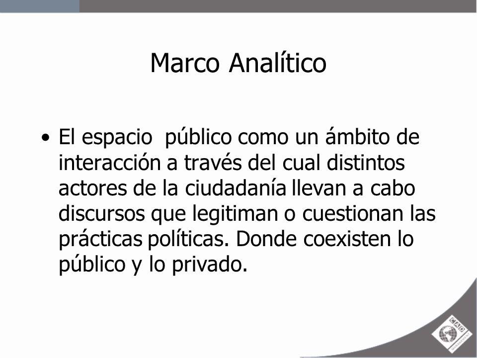 Marco Analítico