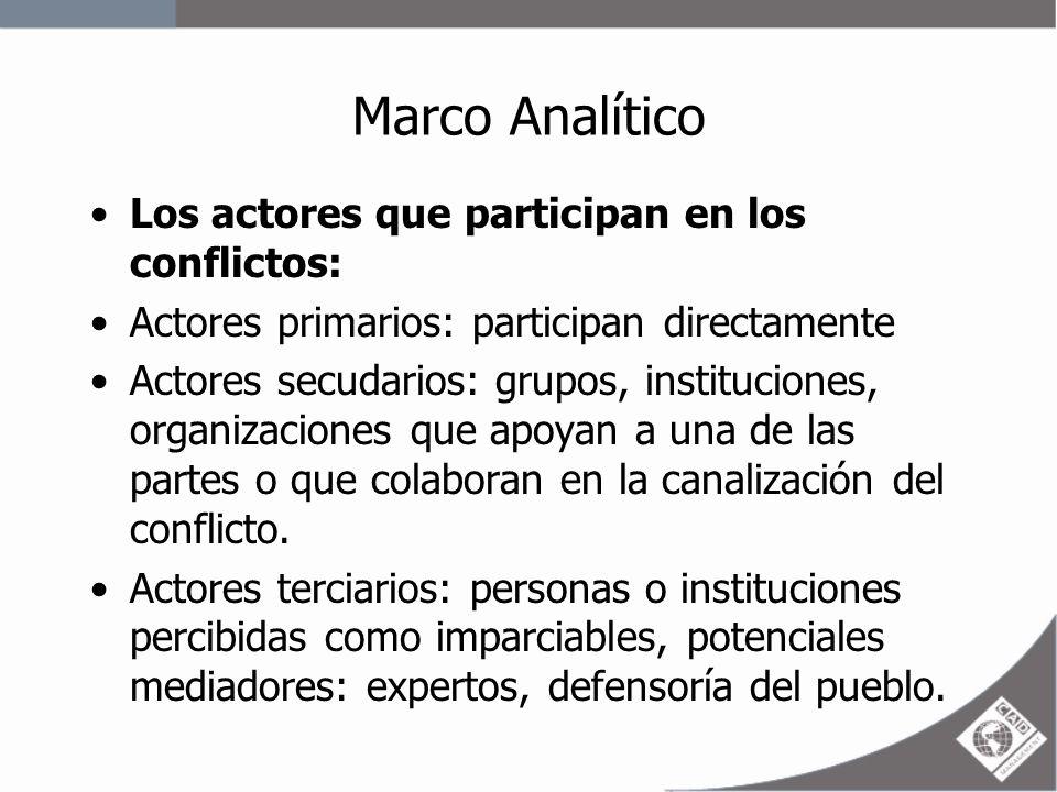 Marco Analítico Los actores que participan en los conflictos: