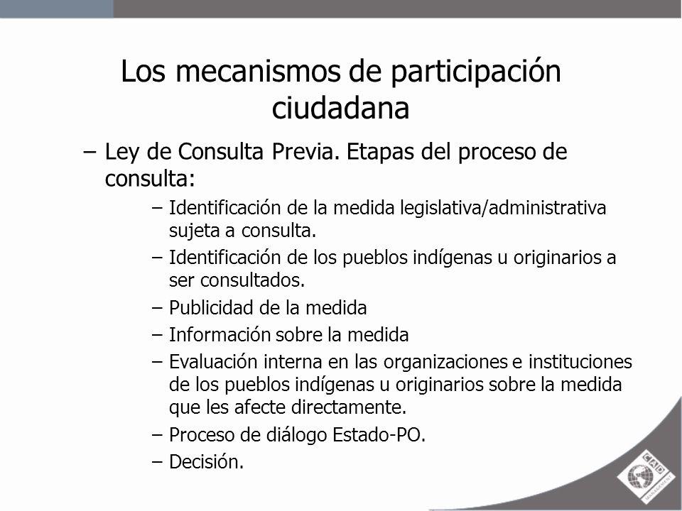 Los mecanismos de participación ciudadana