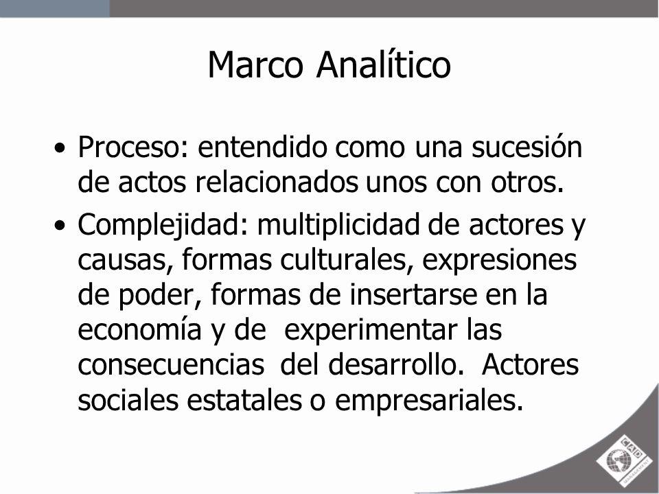 Marco AnalíticoProceso: entendido como una sucesión de actos relacionados unos con otros.