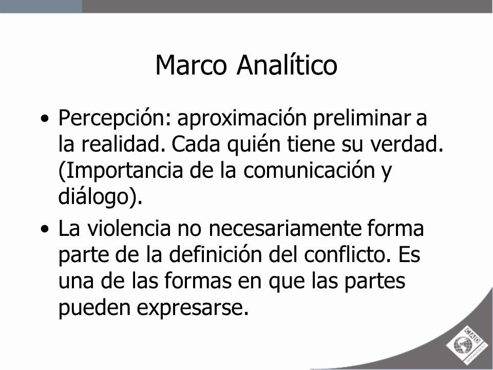 Marco Analítico Percepción: aproximación preliminar a la realidad. Cada quién tiene su verdad. (Importancia de la comunicación y diálogo).
