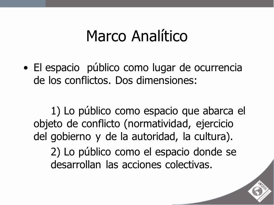 Marco Analítico El espacio público como lugar de ocurrencia de los conflictos. Dos dimensiones: