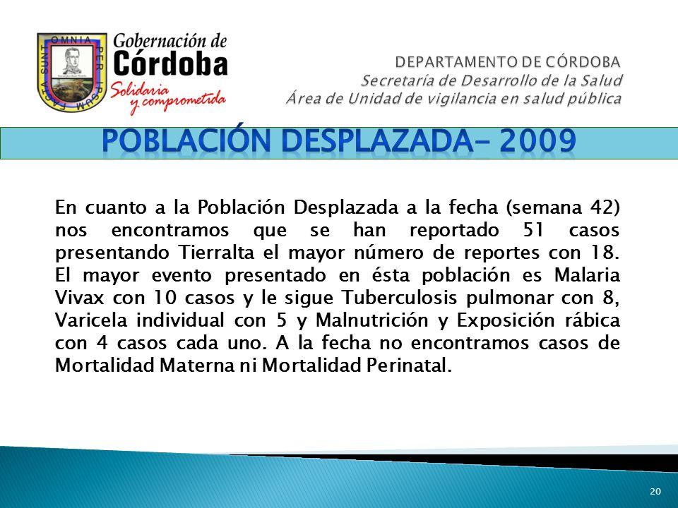 Población desplazada- 2009