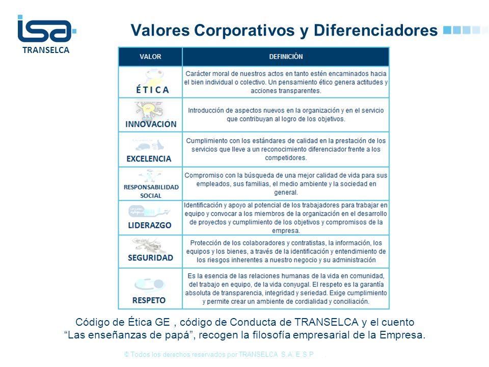 Valores Corporativos y Diferenciadores