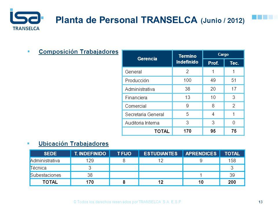 Planta de Personal TRANSELCA (Junio / 2012)