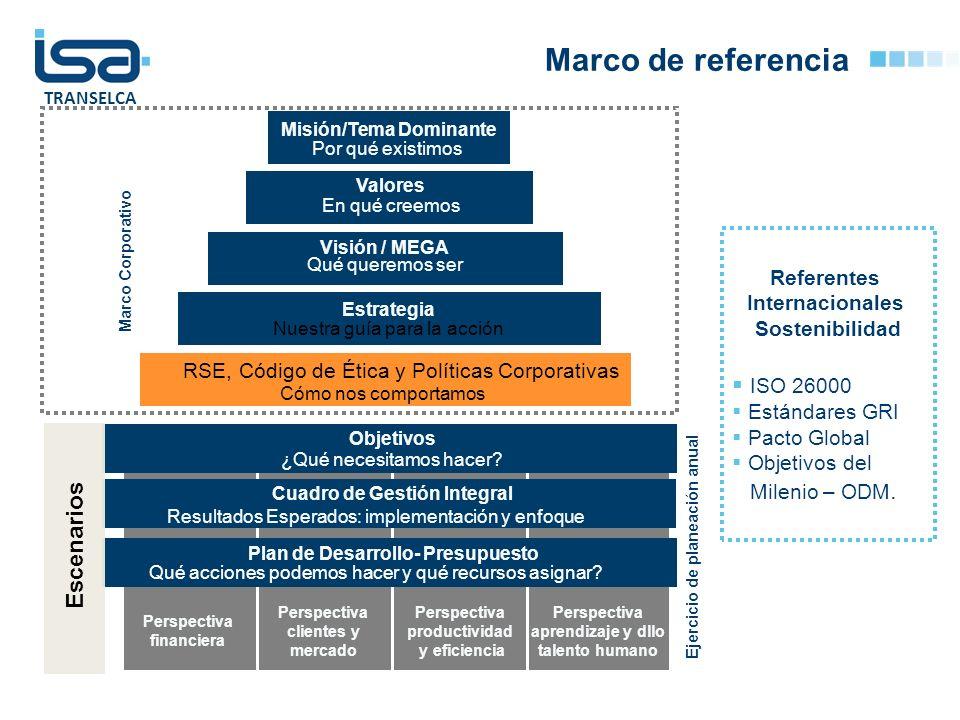 Marco de referencia ISO 26000 Escenarios Referentes Internacionales