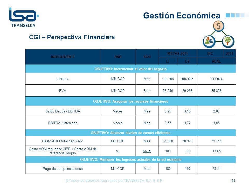 Gestión Económica CGI – Perspectiva Financiera INDICADORES UND SEG
