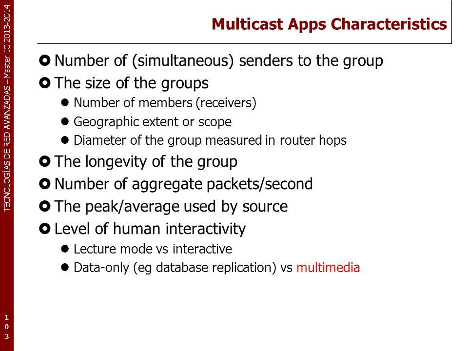 Multicast Apps Characteristics